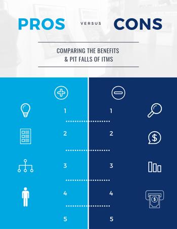 ITMs Pro vs Con 2019 cover