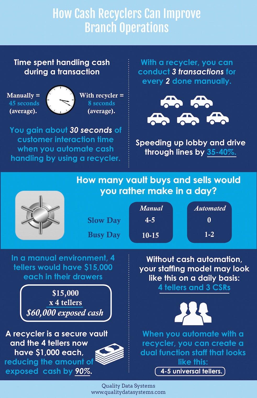 Cash_Recycler_Infographic.jpg