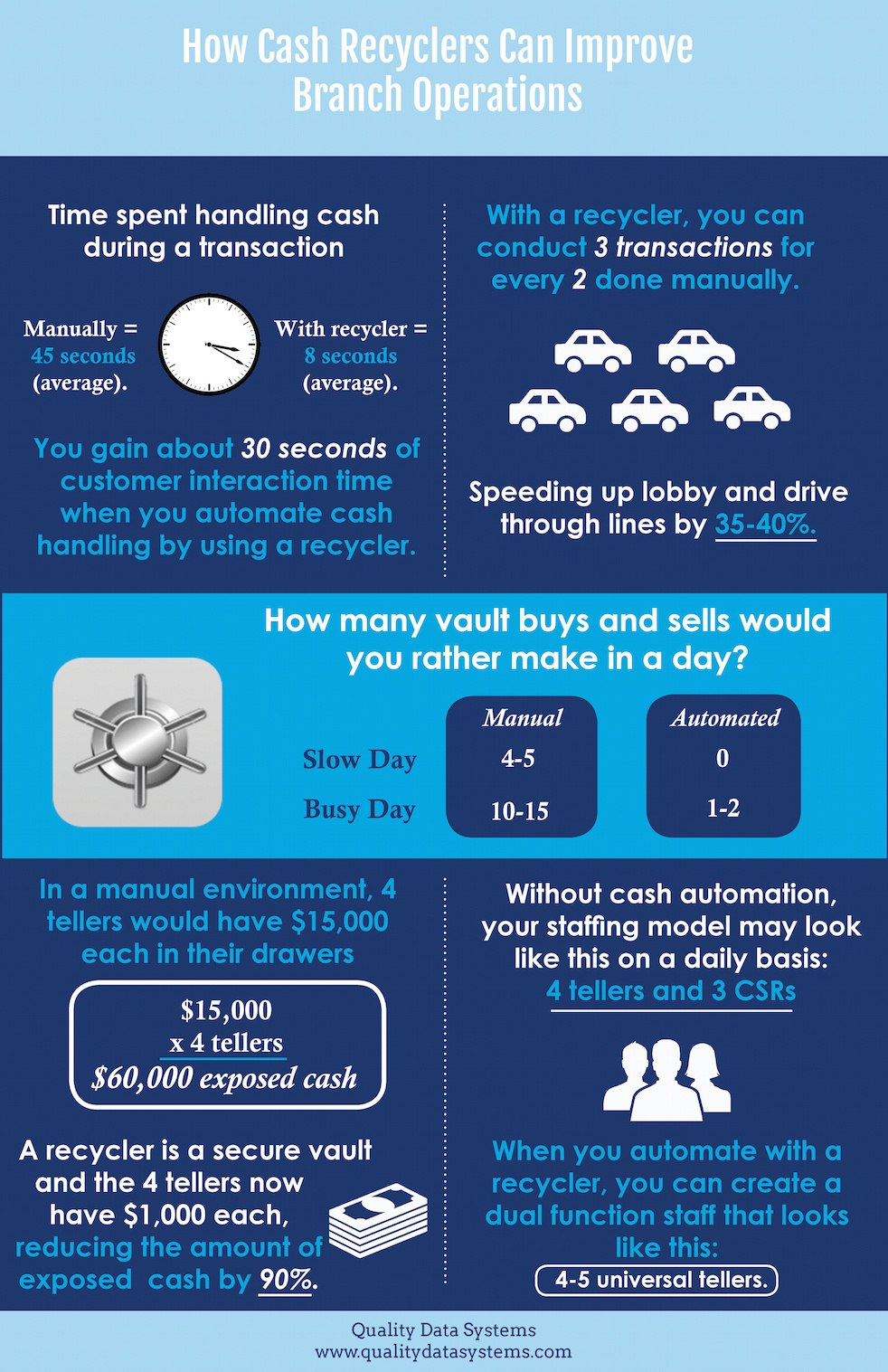 Cash_Recycler_Infographic.jpg